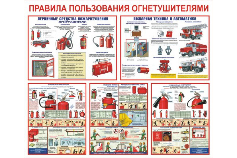 по правилам инструкция огнетушителем пользования